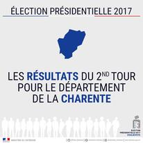 Election présidentielle - second tour