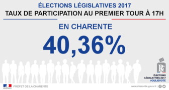 16-twitter-legislatives-tauxparticipation-t1-17h-charente