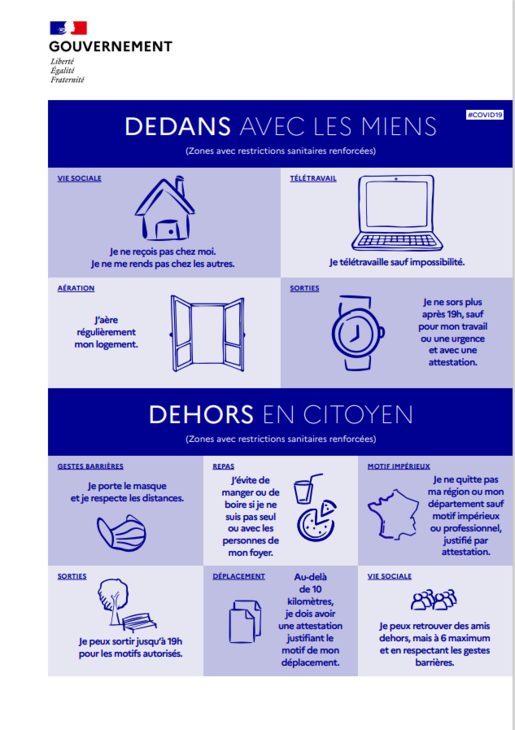 20210406_infographie_confinement_avril