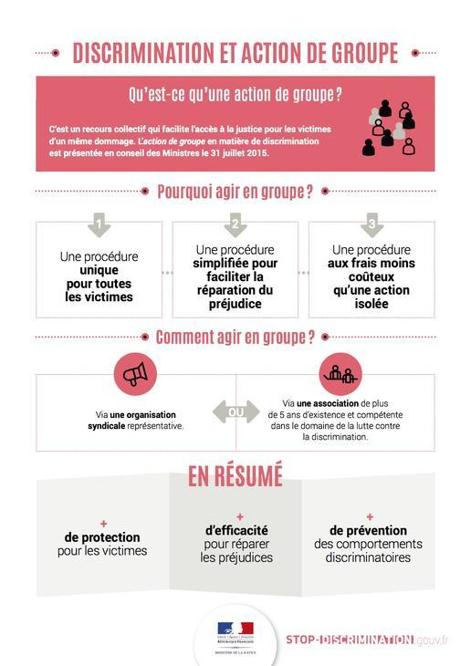 www_stop-discrimination_gouv_fr-3_imagelarge
